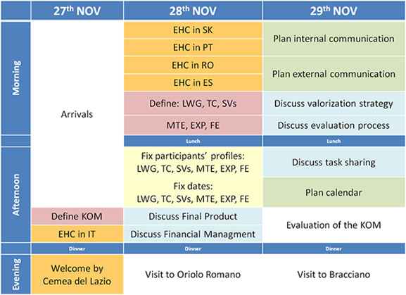 ed hoc Kick Off Meeting calendar Italy Cemea